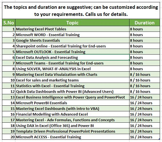 Topics list